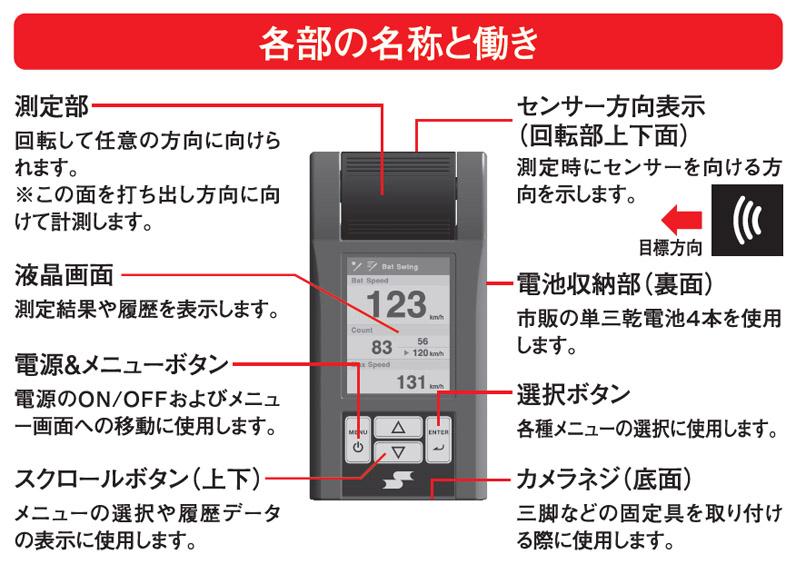 【品番:MST300】SSKマルチスピードテスターⅢ